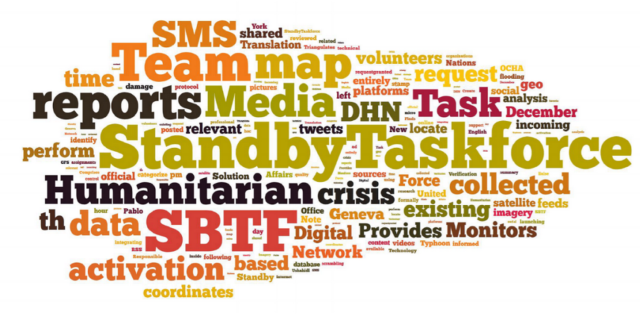 Cloud of words like map, crisis and SBTF